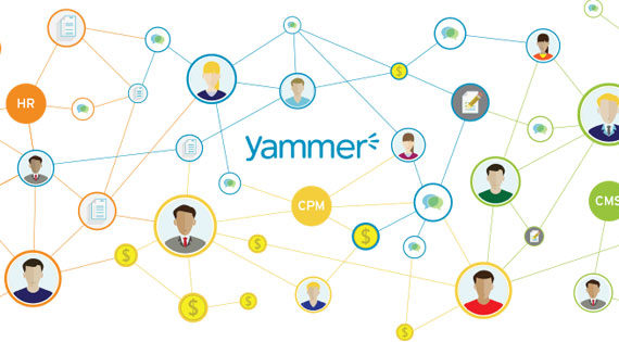 microsoft yammer - team communication and business social platform